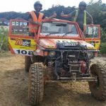 Team India Emerge as Champions in Rainforest Challenge Global Series Grand Final